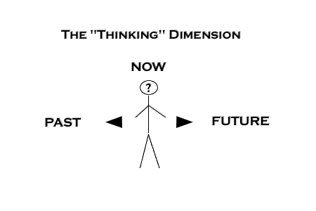 The Impossible Now When One Thinks in A Time Line